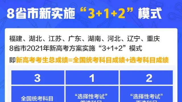 @福建考生,了解下高考最新政策!本科专业新增37个、撤销518个……