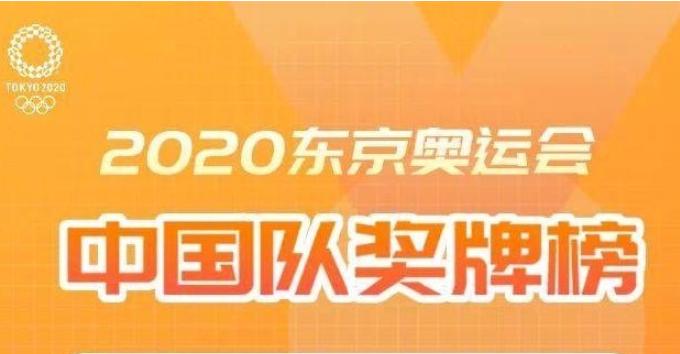 东京奥运会中国代表团38金32银18铜收官